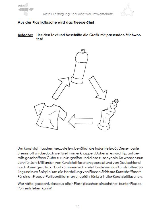 Abfall-Entsorgung und kreativer Umweltschutz - Buch - criAvis-Verlag