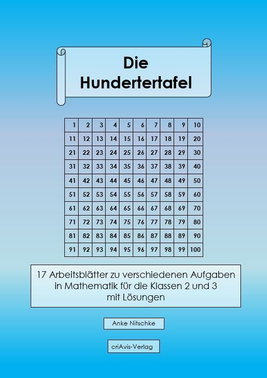 Die Hundertertafel - Download